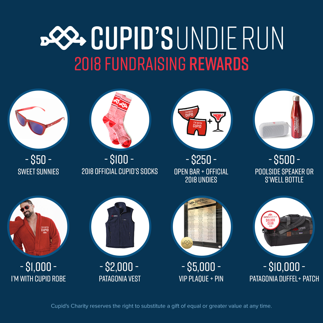 Cupid's Undie Run Fundraising Rewards