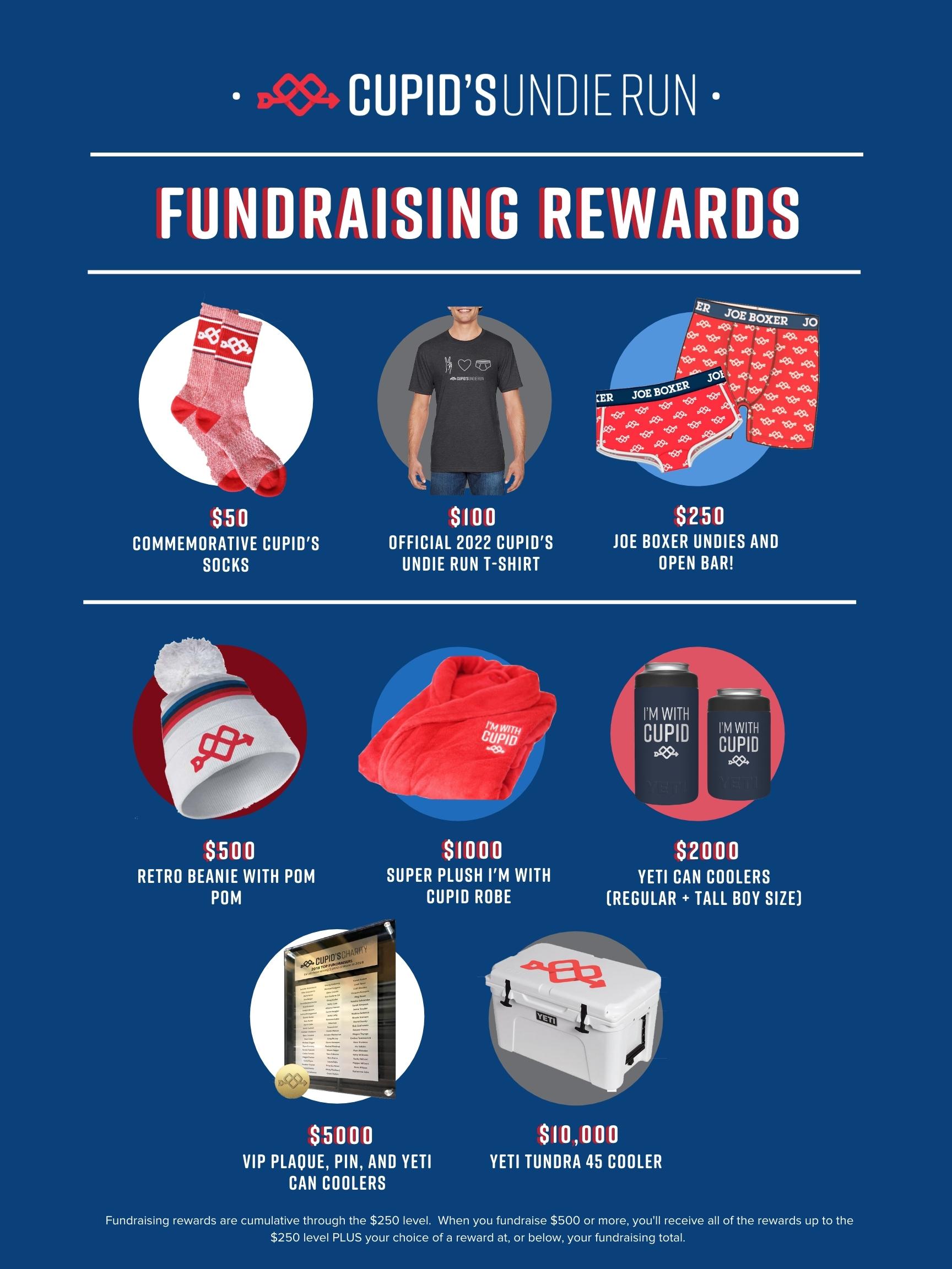 Cupid's Undie Run 2022 Fundraising Rewards